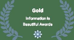 Award - Gold