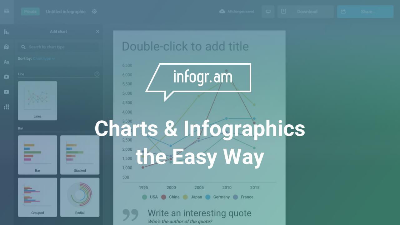 Resultado de imagen de infogram